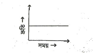 Class 9 Science Chapter 8 img 4